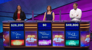 Today's Jeopardy! results (for the August 27, 2019 game.)